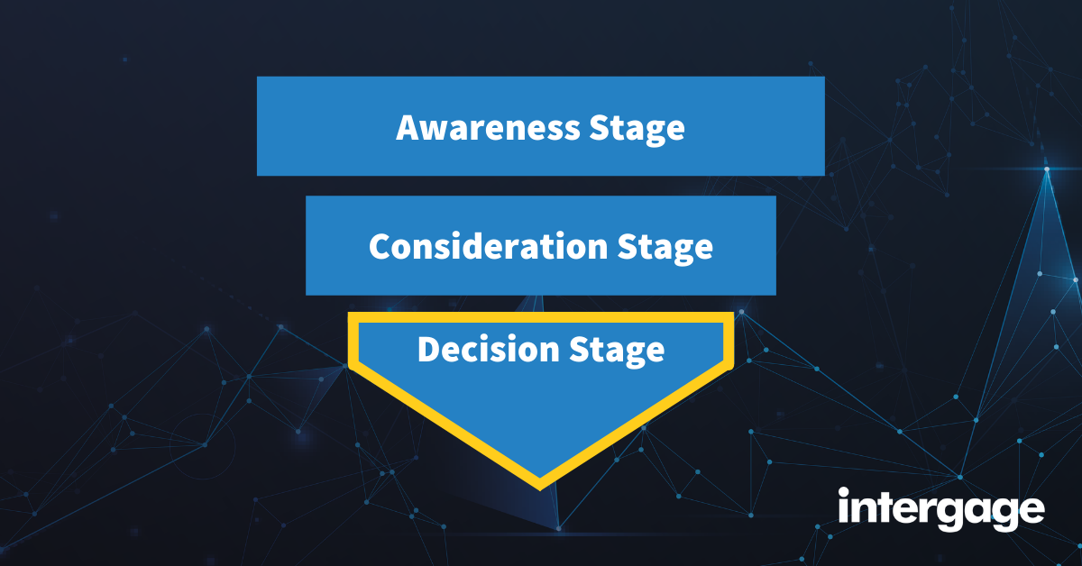 decision-stage-marketing-funnel