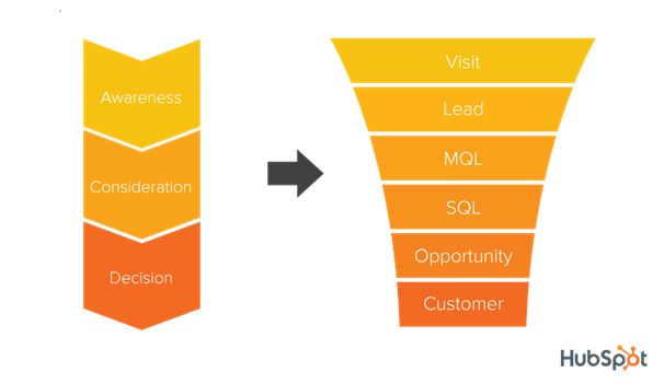 aligning-your-sales-and-marketing-teams-1.png