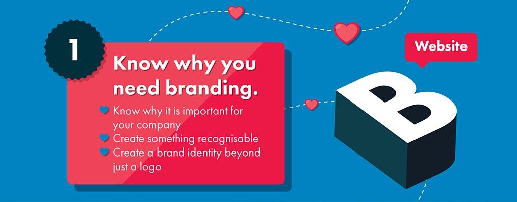 5-steps-to-brand-adoration---1.jpg