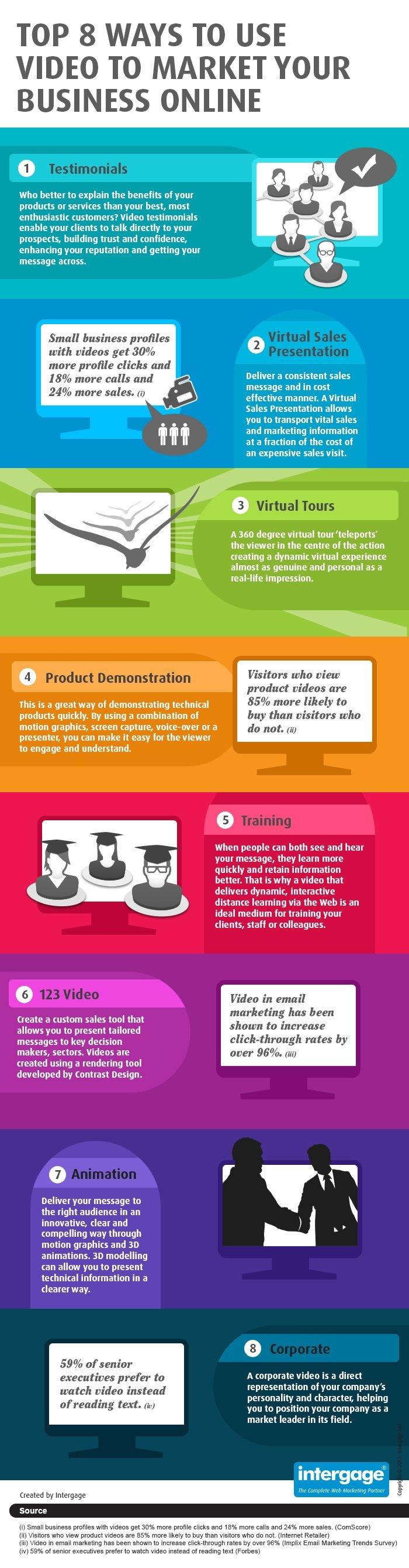 8 Ways Video Market Business Online-1.jpg