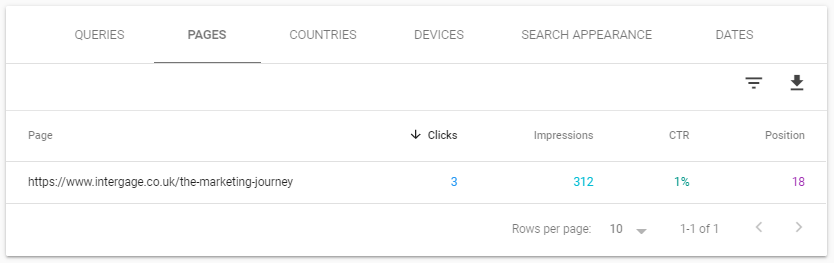 search_console_page_tab